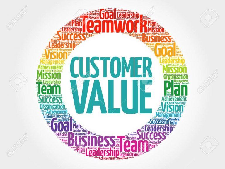 Cộng hưởng giá trị của khách hàng